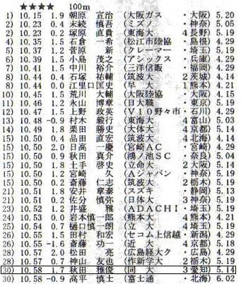 2007年最新日本30傑(6月6日判明分)