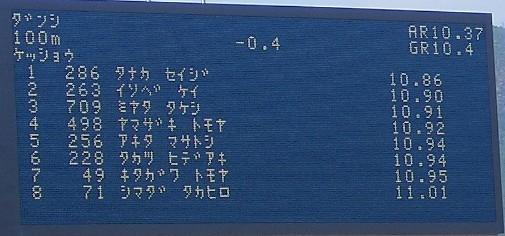 東海の結果(100m)