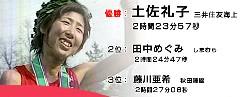 2004-03-14-0.jpg
