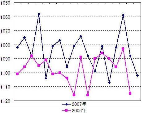 20067hikaku.jpg