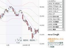 株セミナー